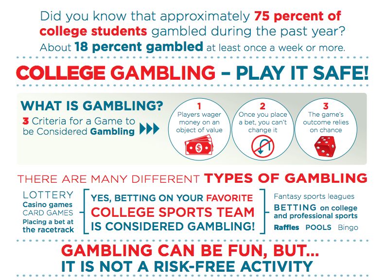 College Gambling Infographic